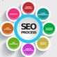 JLS Website Services